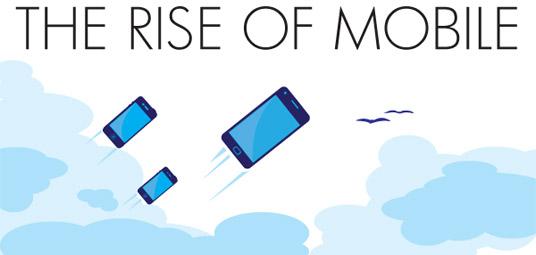 42% das pesquisas orgânicas são provenientes de dispositivos móveis