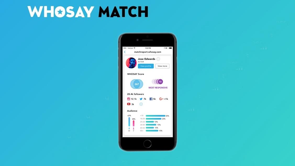 Whosay Match – à procura de influenciadores